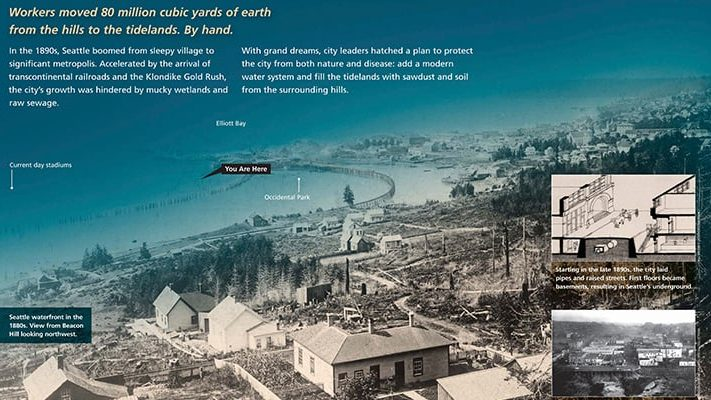 Klondike Gold Rush National Historical Park wayside exhibit