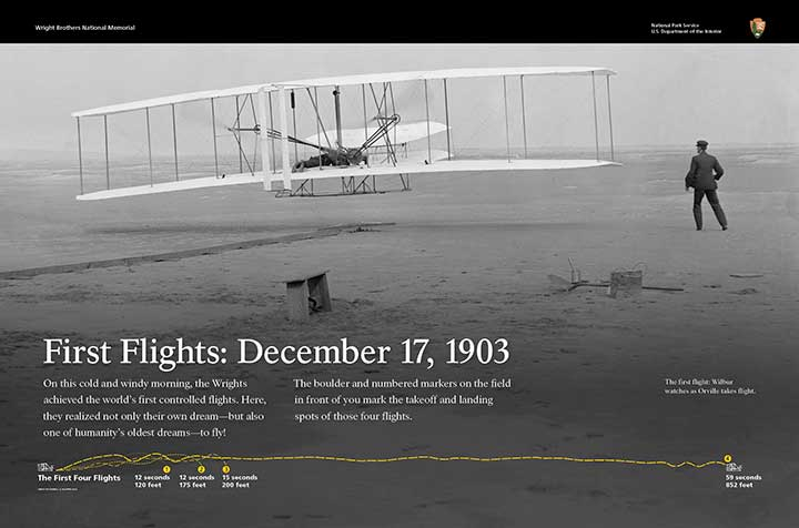 First in flight photo of Wright Brothers