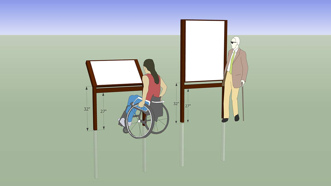 How to Create Accessible Wayside Exhibits